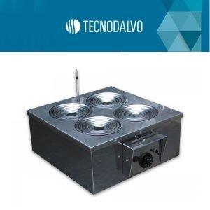 Baño termostático con aros concéntricos 2 bocas 130 mm diámetro Tecnodalvo
